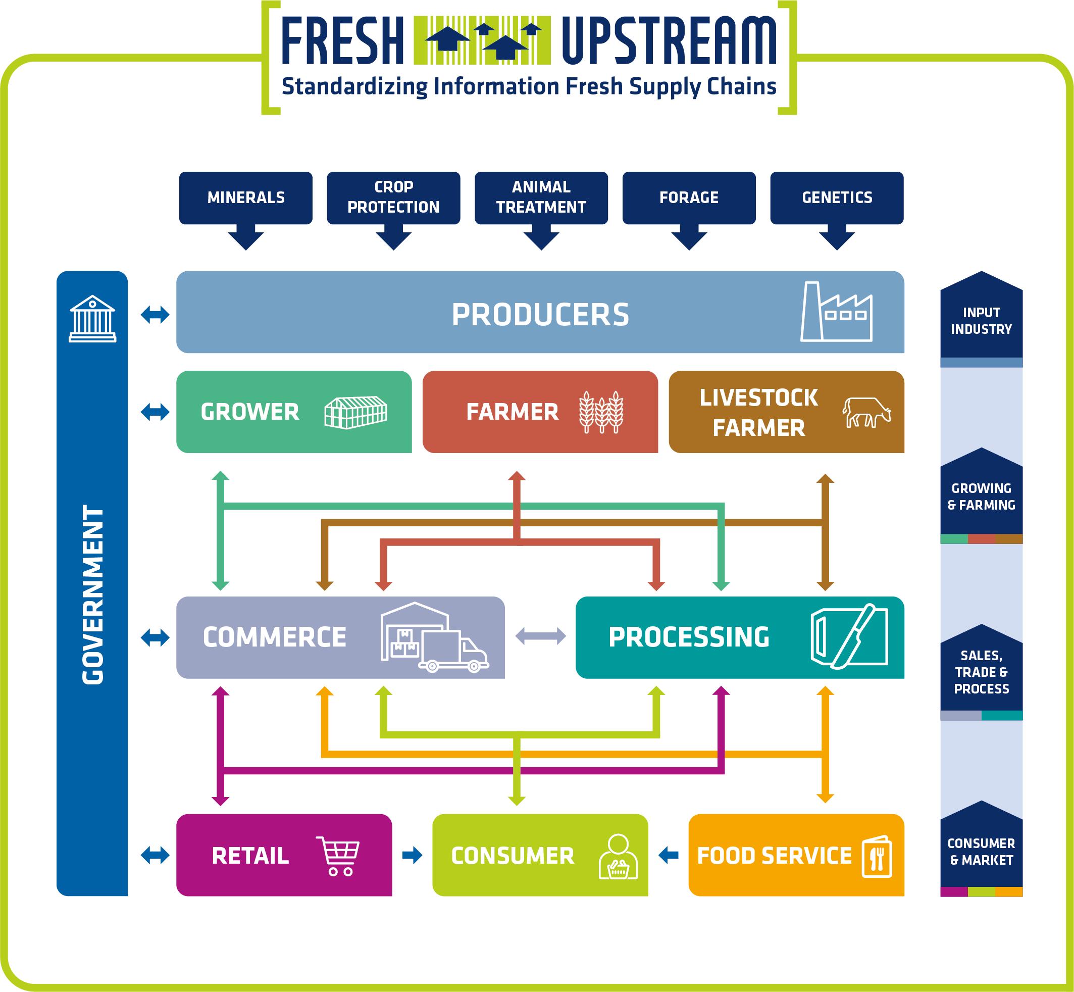 FreshUpstream-infographic-UK-2020